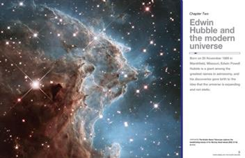 NASA Hubble Space Telescope - 1990 Onwards (Including All Upgrades)