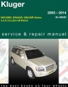 Toyota Kluger 2003-2014 Workshop manual